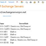 How to Send SMTP Email Using PowerShell (Part 3)