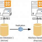 Configuring Database Copies in an Exchange Server 2013 Database Availability Group
