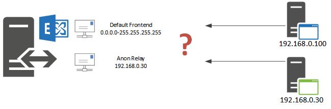 exchange-2016-smtp-relay-06