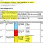 Help Test the .NET Framework Checks for Exchange Analyzer