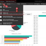 How to Build a Dynamic Power BI Reporting Dashboard