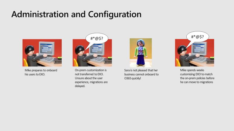 Exchange Hybrid Admin and Configuration
