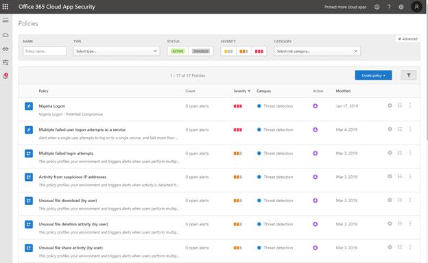 Policies page in Cloud App Security